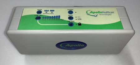 Cronus Digital Pump